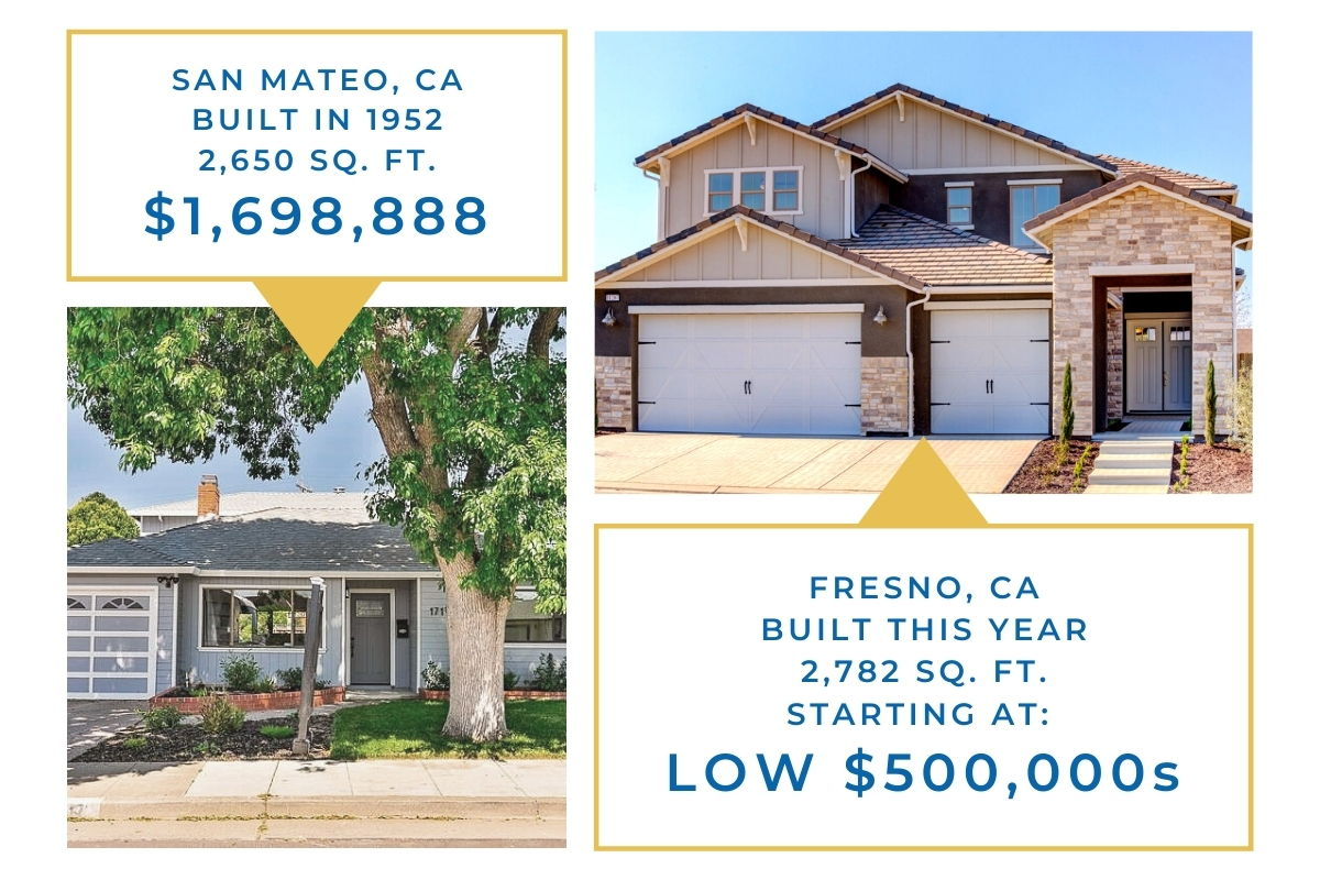 Pricing comparison between a 1950s home in the bay area to a new construction home in Fresno.